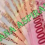 Wow, Dana Aspirasi Tiap Anggota DPRD Banten Rp2 Miliar