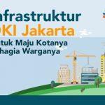 Pembangunan Infrastruktur Harus Libatkan UMKM