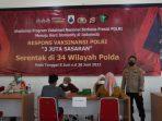 Vaksinasi Massal Polda Banten